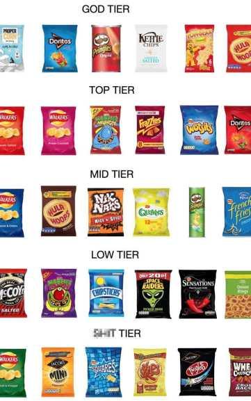 Crisp Ranking